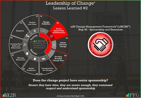 Lesson Learned #2 Leadership of Change, a2B Change Management Framework® (a2BCMF®) Change Management Lesson Learned #2 Does the change project have senior sponsorship? Ensure they have time, they are senior enough, they command respect and understand sponsorship ~ Peter F Gallagher Change Management Expert and Global Thought Leader,