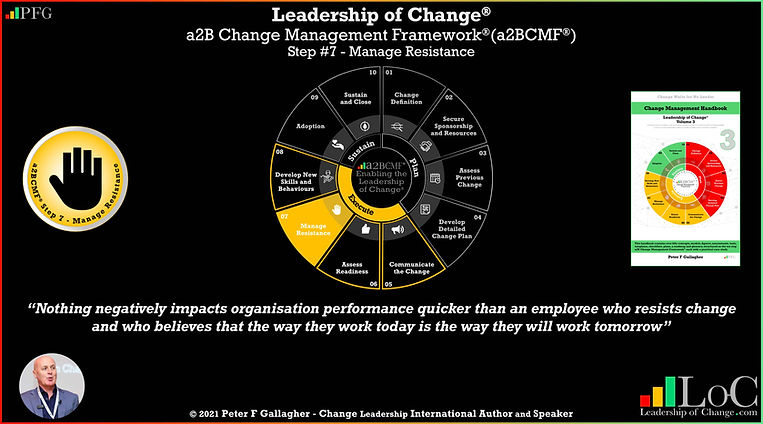 change management lesson learned, leadership of change, a2b change management framework, change management lesson learned #7, Are you aware that there will always be resistance are 3 groups of employees in any change journey Advocates Observers Rebels Each reacts differently to organisational change will have different levels of resistance, Peter F Gallagher change management expert speaker global thought leader,