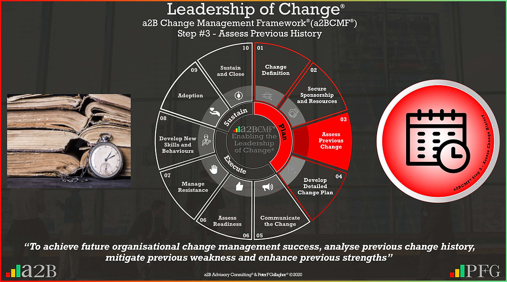 a2B Change Management Framework® (a2BCMF®) Step 3, Change Management Quote, Assess previous change, change history assessment, To achieve future organisational change management success, analyse previous change history, mitigate previous weakness and enhance previous strengths ~ Peter F Gallagher Change Management Expert and Global Thought Leader, Leadership of Change,