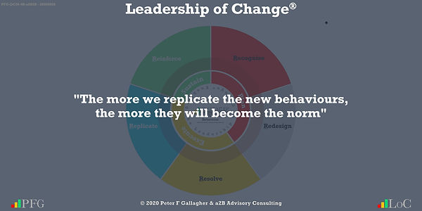 """Change Management Quotes, Change Management Quotes Peter F Gallagher, """"The more we replicate the new behaviours, the more they will become the norm"""" ~ Peter F Gallagher Change, Peter F Gallagher Change Management Expert Speaker and Global Thought Leader,"""