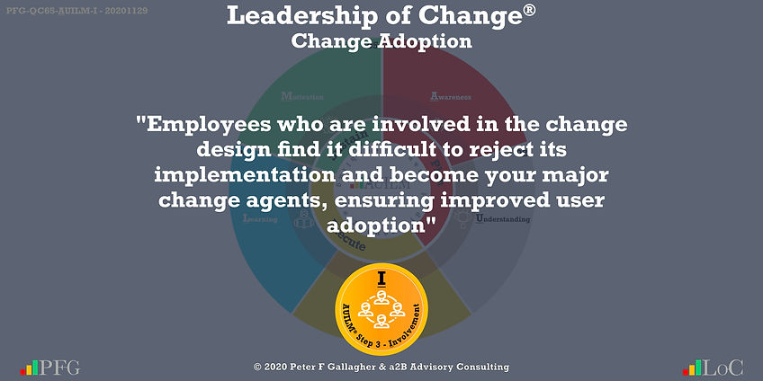 """Change Management Adoption Quotes, Change Management Quote Peter F Gallagher, """"Employees who are involved in the change design find it difficult to reject its implementation and become your major change agents ensuring improved user adoption"""" ~ Peter F Gallagher Change, Peter F Gallagher Change Management Expert Speaker and Global Thought Leader,"""