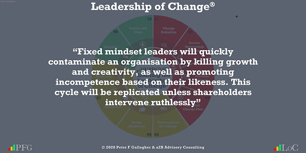 "Change Management Quotes, Change Management Quotes Peter F Gallagher, ""Fixed mindset leaders will quickly contaminate an organisation by killing growth and creativity, as well as promoting incompetence based on their likeness. This cycle will be replicated unless shareholders intervene ruthlessly"" ~ Peter F Gallagher Change, Peter F Gallagher Change Management Expert Speaker and Global Thought Leader,"
