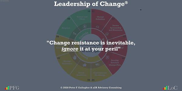 Change Management Quotes, Change Management Quotes Peter F Gallagher, change resistance is inevitable, ignore it at your peril ~ Peter F Gallagher Change, Peter F Gallagher Change Management Expert Speaker and Global Thought Leader,