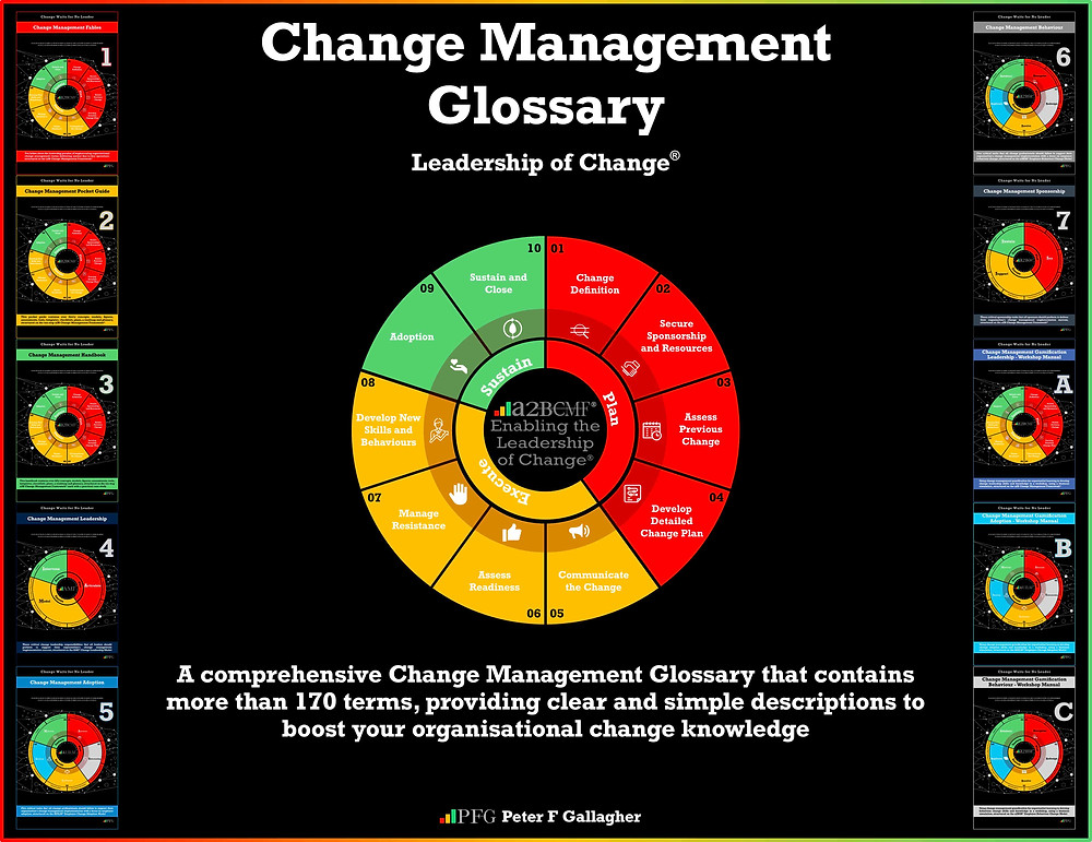 change management glossary, change management glossary, contains more than 170 terms providing clear and simple descriptions, peter f gallagher change management expert and global thought leader, peter f gallagher keynote speaker, change management book, change management books, change management handbook, change manager handbook, leadership of change,