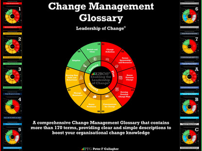 Introducing the a2B Change Management Glossary