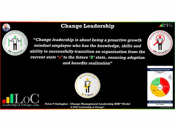 Change Management Leadership Quotes, Change Management Quotes Peter F Gallagher, Change leadership is about being a proactive growth mindset employee who has the knowledge, skills and ability to successfully transition an organisation from the current state 'a' to the future 'B' state, ensuring adoption and benefits realisation, change management experts speakers authors global thought leaders, leadership of change,