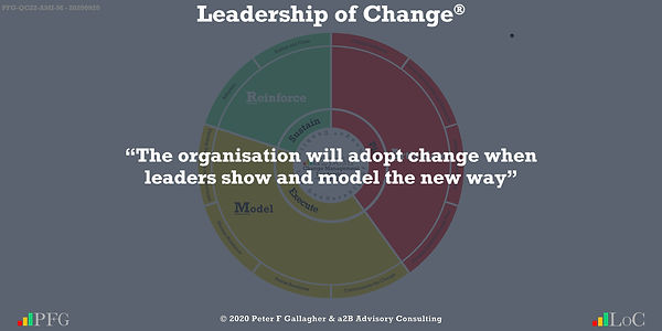 "Change Management Quotes, Change Management Quotes Peter F Gallagher, ""The organisation will adopt change when leaders show and model the new way"" ~ Peter F Gallagher Change, Peter F Gallagher Change Management Expert Speaker and Global Thought Leader,"