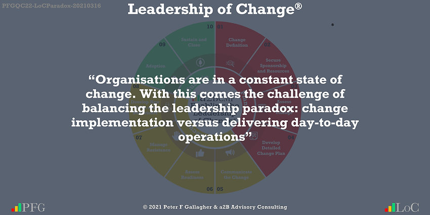 Change Management Quotes, Change Management Quote Peter F Gallagher, Organisations are in a constant state of change With this comes the challenge of balancing the leadership paradox change implementation versus delivering day-to-day operations, Change Management Quote of the day, Peter F Gallagher Change Management Expert Speaker Global Thought Leader, leadership of change, Change Management Leadership,