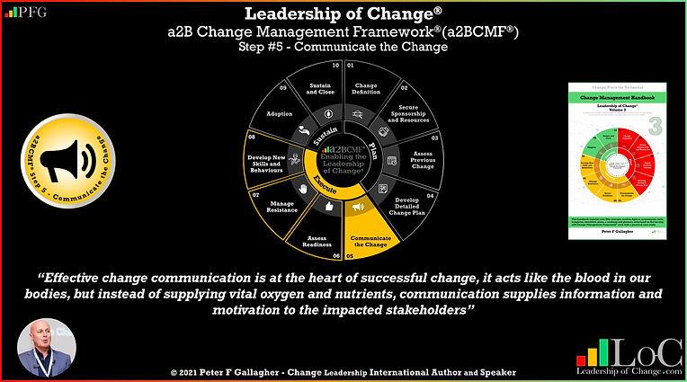 a2B Change Management Framework® (a2BCMF®) Step#5 – Communicate the Change