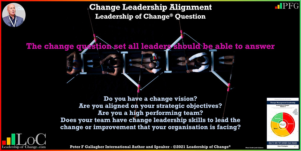 change leadership alignment, Are you Aligned to Deliver Your Organisation's Change? the change question set all leaders should be able to answer do you have a change vision? are you aligned on your strategic objectives? are you a high performing team? does your team have change leadership skills to lead the change or improvement that your organisation is facing, peter f gallagher change management expert speaker and global thought leader, effective change manager,
