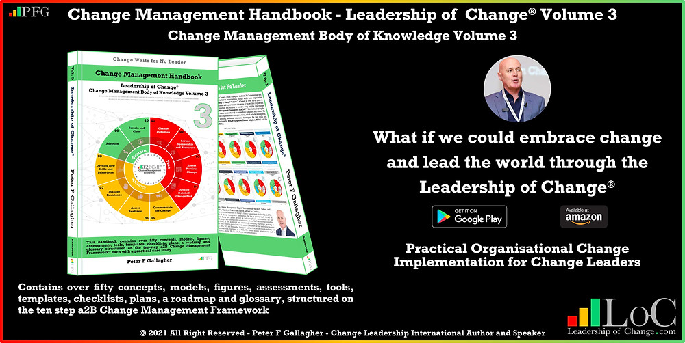Change Management Handbook, Peter F Gallagher, Change Management Body of Knowledge, Leadership of Change® Volume 3, Change Management Books, Change Management Leadership, Change Leadership, Change Management speakers, includes 30 concepts models figures assessments tool templates checklist plans roadmap & change management glossary, Change Management Thought Leaders, Change Management Experts, Change speaker,
