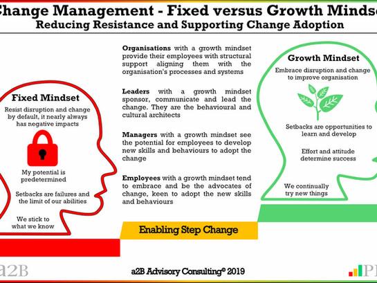 Change Management - Fixed Verses Growth Mindset