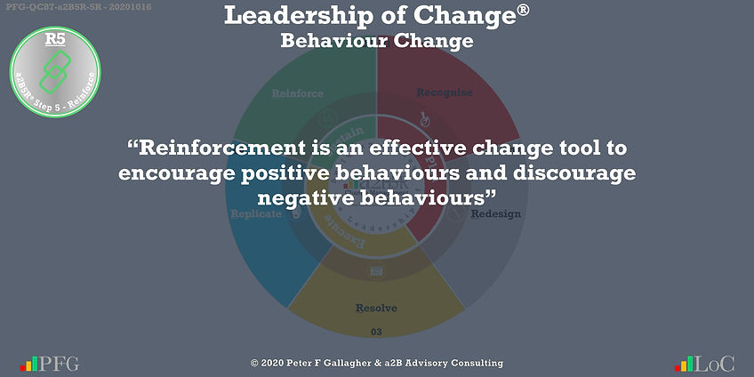 "Change Management Behaviour Quotes, Change Management Quotes Peter F Gallagher, ""Reinforcement is an effective change tool to encourage positive behaviours and discourage negative behaviours"" ~ Peter F Gallagher Change, Peter F Gallagher Change Management Expert Speaker and Global Thought Leader,"