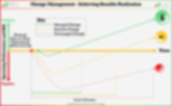 LoCA Page 6 Benefits Actee 20200615 V21.