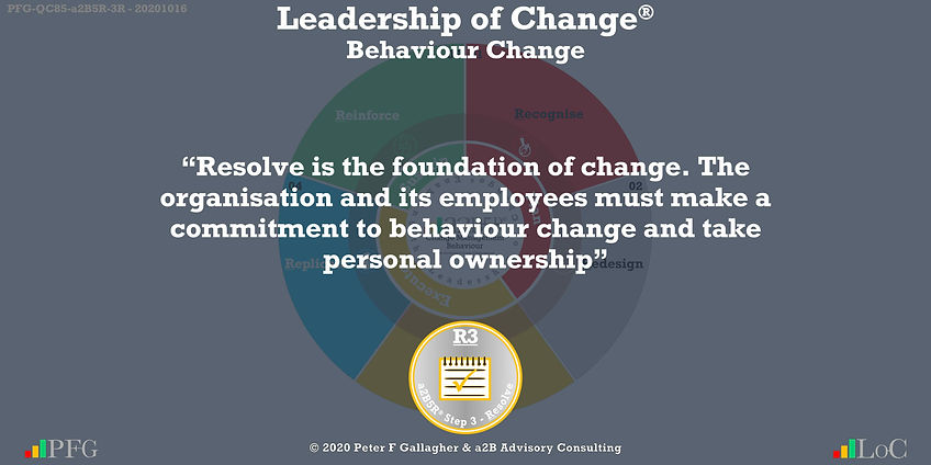 "Change Management Behaviour Quotes, Change Management Quotes Peter F Gallagher, ""Resolve is the foundation of change. The organisation and its employees must make a commitment to behaviour change and take personal ownership"" ~ Peter F Gallagher Change, Peter F Gallagher Change Management Expert Speaker and Global Thought Leader,"