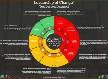 Change Management Leadership of Change® - Ten Lessons Learned