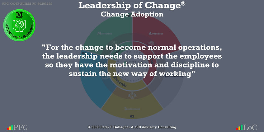 """Change Management Quote Change Adoption, Change Management Quotes, For the change to become normal operations, the leadership needs to support the employees so they have the motivation and discipline to sustain the new way of working"""" ~ Peter F Gallagher Change, Peter F Gallagher Change Management Expert Speaker and Global Thought Leader,"""