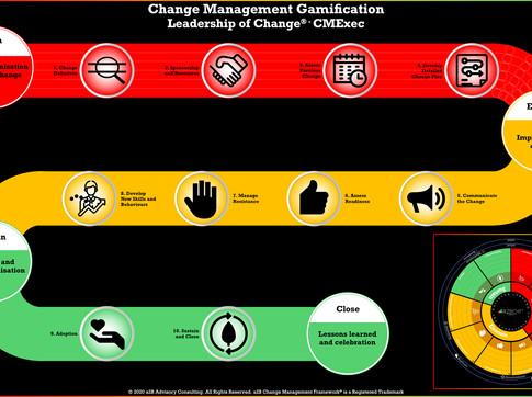 Change Management Gamification CMExec - Introduction