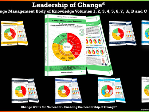 2nd Anniversary of my Change Management Handbook - Pivotal in Creating CMBoK