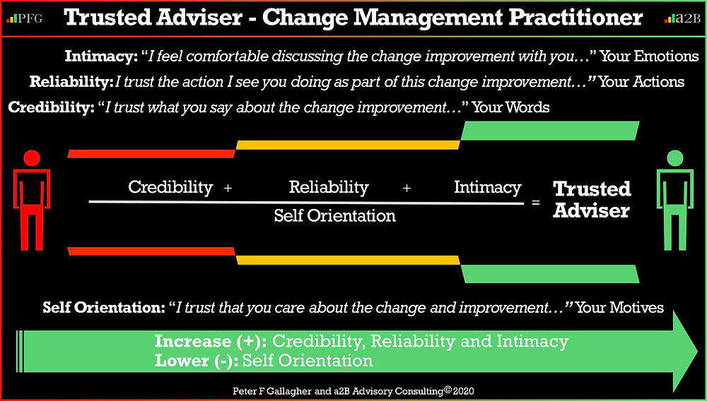 "Trusted Adviser - Change Management Practitioner, ""Without trust you will not change the employees or the organisation"" ~ Peter F Gallagher Change, Leadership Of Change, Peter F Gallagher Change Management Expert Global Thought Leader speaker"