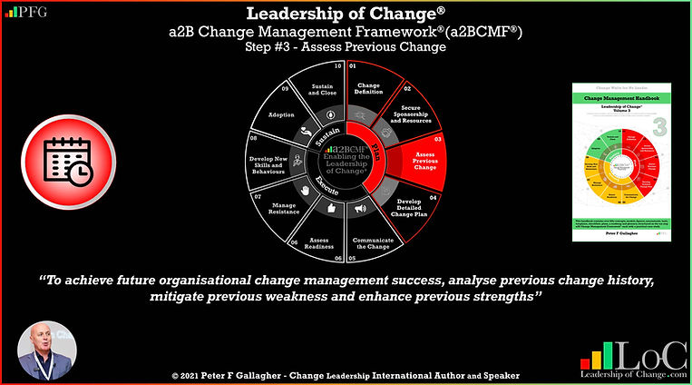 a2B Change Management Framework® (a2BCMF®) step 3, change management quote, assess previous change, change history assessment, to achieve future organisational change management success, analyse previous change history, mitigate previous weakness and enhance previous strengths, Peter F Gallagher change management expert speaker global thought leader, leadership of change, change manager handbook,