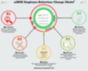 """Change Management, a2B5R®Employee Behavioural Model, a2B5R, a2B AUILM, a2B AUILM Employee adoption model, Change Management Framework, a2BBIS, a2BCMF, a2B AUILM Peter F Gallagher Author of """"The Leadership of Change"""", The Leadership of Change – volume 1, The Leadership of Change Fables, #LeadershipOfChange, Enabling the leadership of change, a2B Advisory Consulting, www.a2B.consuling, Peter F Gallagher, PeterFGallagher.com, Peter F Gallagher Speaker, If you do not changeemployee mindset and behaviour, you will not get organisational change""""~ Peter F Gallagher, Peter F Gallagher Change Management Expert, Peter F Gallagher London & Edinburgh, Peter F Gallagher Global Speaker, Change Consultants London & Edinburgh, Sarah L Gallagher,"""