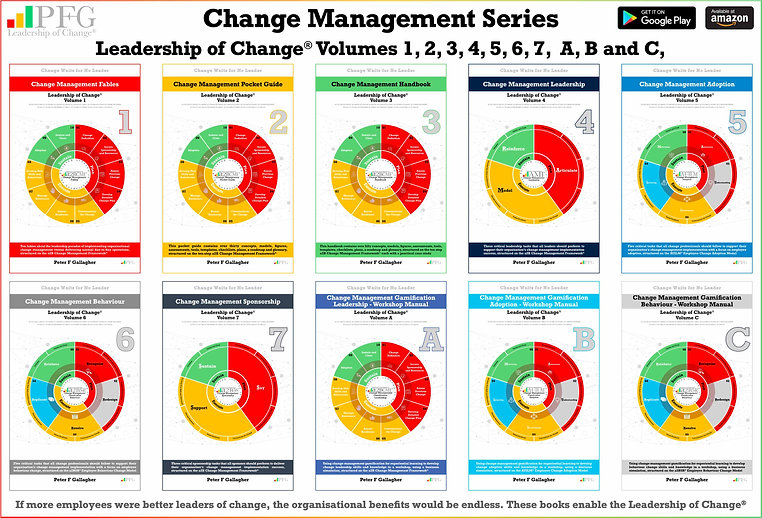 Change Management Leadership - Leadership of Change® Volume 1, Change Management Book, Peter F Gallagher Change Management Expert, Ten fables about the leadership paradox of implementing organisational change management versus delivering normal day-to-day operations, structured on the a2B Change Management Framework®,