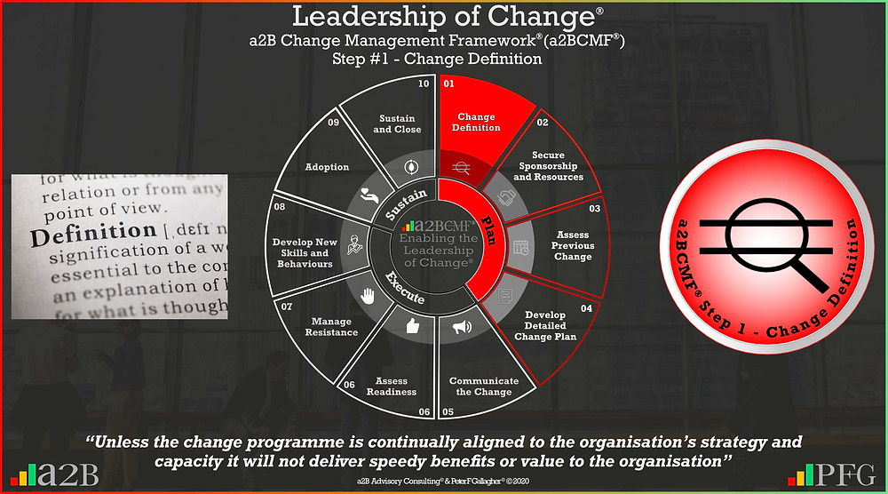 "a2B Change Management Framework® (a2BCMF®)- Step #1: Change Definition, ""Unless the change programme is continually aligned to the organisation's strategy and capacity it will not deliver speedy benefits or value to the organisation"" ~ Peter F Gallagher Change, Leadership Of Change, Peter F Gallagher Change Management Expert global Thought Leader speaker"