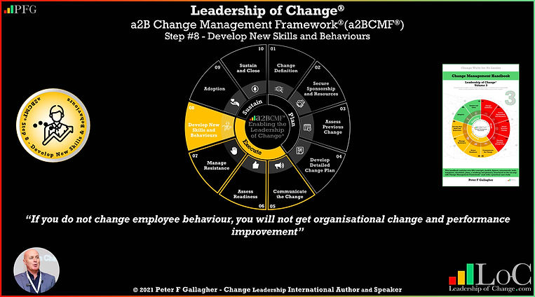 change management lesson learned, leadership of change, a2b change management framework, change management lesson learned #8, Have you performed a TNA to establish skill and behaviour gaps? If you do not change the employee mindset and behaviour, you will not get organisational change, Peter F Gallagher change management expert speaker global thought leader, leadership of change,