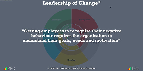 """Change Management Quotes, Change Management Quotes Peter F Gallagher, """"Getting employees to recognise their negative behaviour requires us to understand their goals, needs and motivation"""" ~ Peter F Gallagher Change, Peter F Gallagher Change Management Expert Speaker and Global Thought Leader,"""