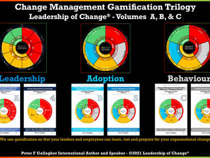 Change Management Gamification Trilogy: Leadership of Change® A, B & C