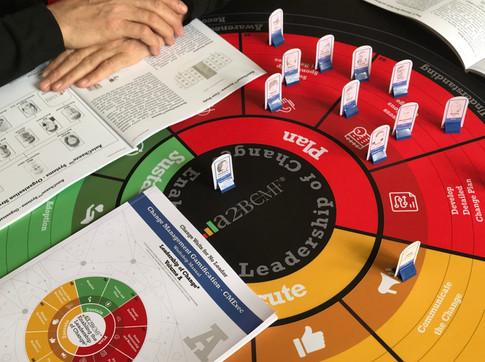 Change Management Gamification  CMExec - Choose Your Change Tactic