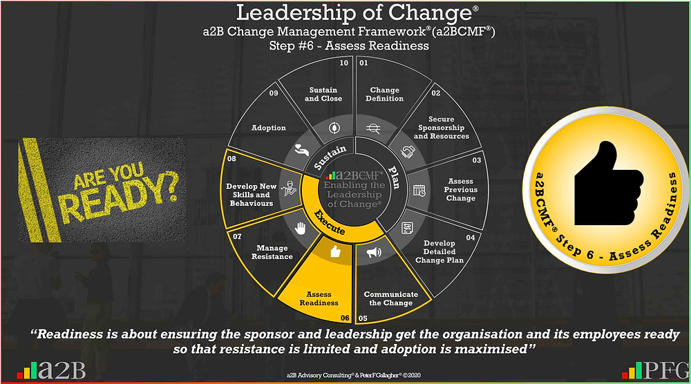 "a2BCMF® Step Quote #6 Leadership of Change, a2B Change Management Framework® Change Management Quote ""Readiness is about ensuring the sponsor and leadership get the organisation and its employees ready so that resistance is limited and adoption is maximised"" ~ Peter F Gallagher Change Management Expert and Global Thought Leader,"