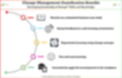 LoCA Page 1 Gamification Bene 20200601 V