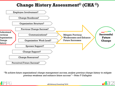 Change Management - Change History Will Impact Future Success