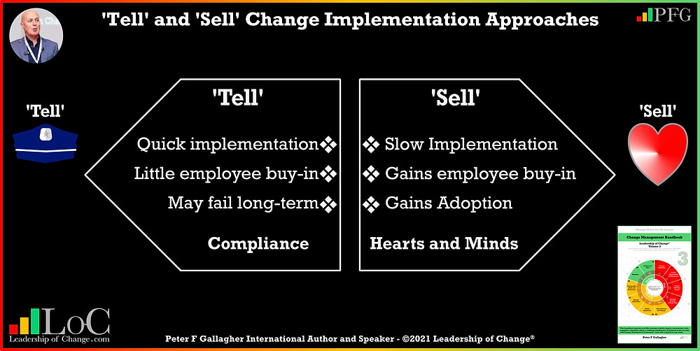 "Change Implementation Approaches – 'Tell' versus 'Sell', Peter F Gallagher Change Management Speaker, ""If you do not change the employee mindset and behaviour, you will not get organisational change"" ~ Peter F Gallagher, Peter F Gallagher Change Management Expert, Change Leadership Alignment, a2B Change Management Framework, AUILM, a2B5R®, a2BCMF,"