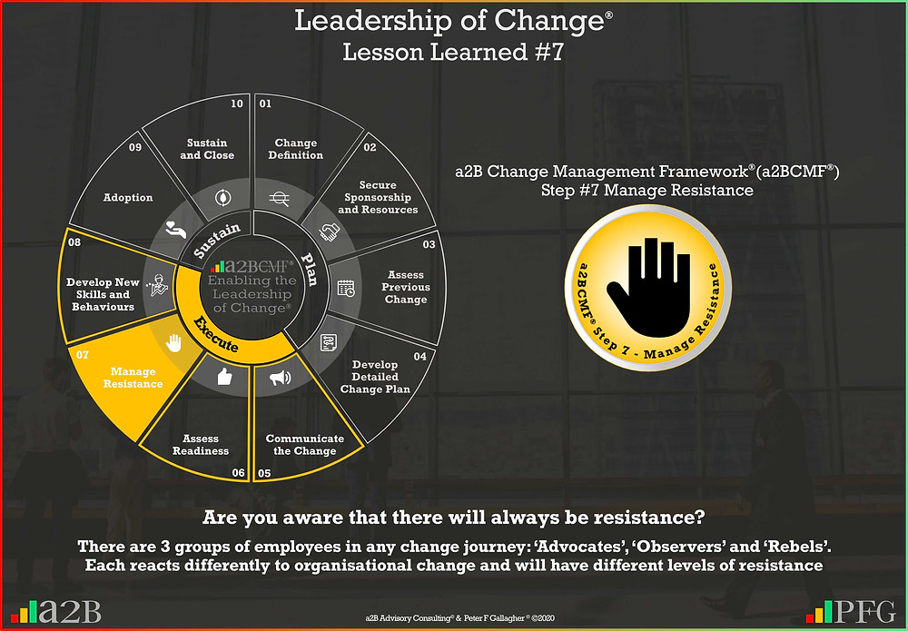 Lesson Learned #7 Leadership of Change, a2B Change Management Framework, Change Management Lesson Learned #7, Are you aware that there will always be resistance? There are 3 groups of employees in any change journey Advocates Observers Rebels Each reacts differently to organisational change and will have different levels of resistance, Peter F Gallagher Change Management Expert Speaker Global Thought Leader,