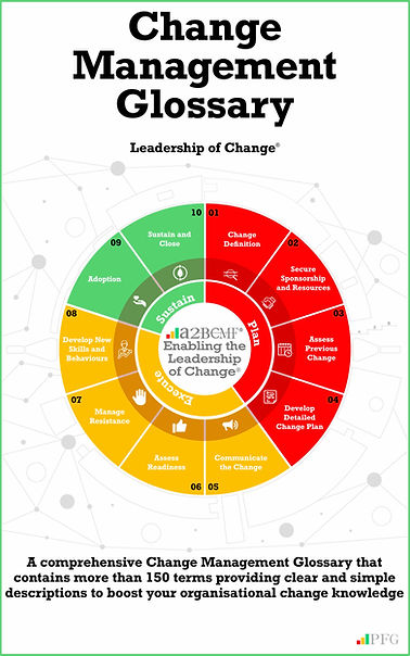 Change Management Glossary with more that 150 terms, Peter F Gallagher Leadership of Change, Peter F Gallagher Keynote Speaker, Peter F Gallagher Change Management Expert, Change Management Fables, Change Management Pocket Guide, Change Management Handbook,