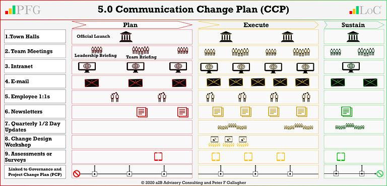 LoCA 5.0 Com Plan20200615 v21.jpg