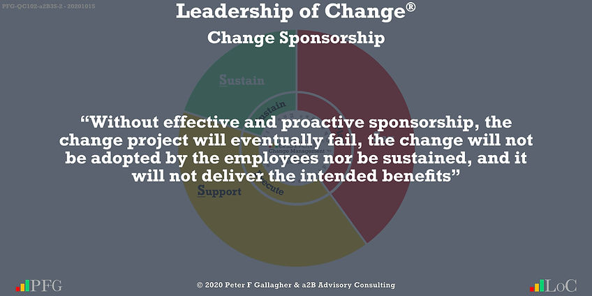 """Without effective and proactive sponsorship, the change project will eventually fail, the change will not be adopted by the employees nor be sustained, and it will not deliver the intended benefits"" ~ Peter F Gallagher Change, Peter F Gallagher Change Management Expert Speaker and Global Thought Leader,"