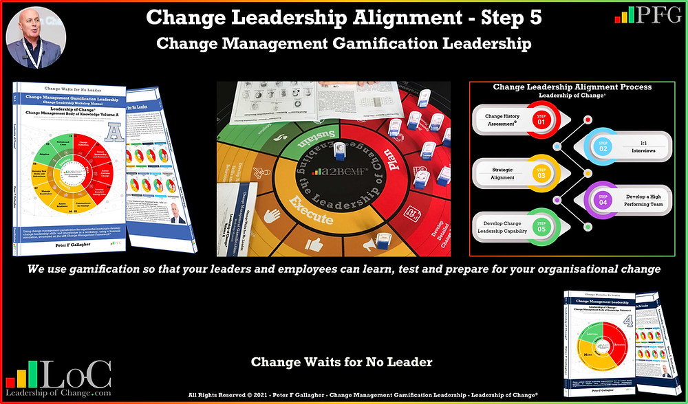 Change Leadership Alignment, Peter F Gallagher, Change Leadership, change management speakers, change management speaker, change management experts, change management expert, change management global thought leaders, change management global thought leader, change management books, change management leadership, leadership of change, change management leadership handbook Change Leadership skills,