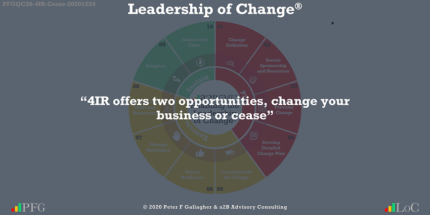 change management quotes, change management quotes peter f gallagher, 4IR offers two opportunities, change your business or cease, peter f gallagher change management expert speaker global thought leader, change management handbook, change manager book, change quotes, leadership of change,