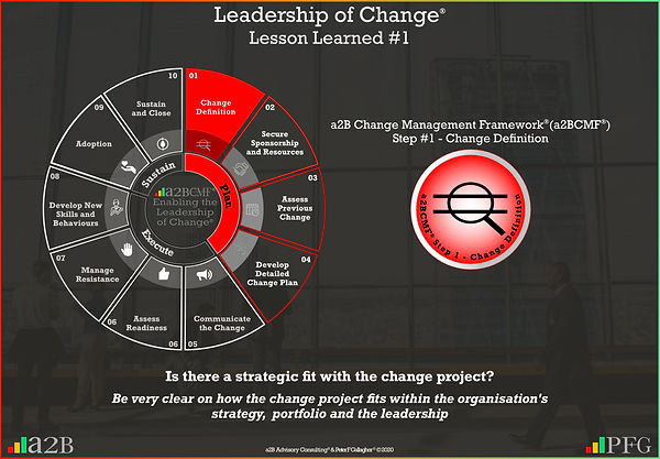 Lesson Learned #1 Leadership of Change, a2B Change Management Framework® (a2BCMF®) Change Management Lesson Learned #1 Is there a strategic fit with the change project? Be very clear on how the change project fits within the organisation's strategy, portfolio and the leadership ~ Peter F Gallagher Change Management Expert and Global Thought Leader,
