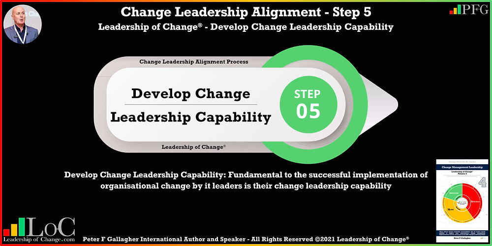 change leadership alignment, change leadership, change leadership alignment Step 5: Develop Change Leadership Capability, Peter F Gallagher change management expert speaker global thought leader, change management experts speakers global thought leaders, effective change manager, change management book, change leadership alignment process, change management book, change manager handbook,