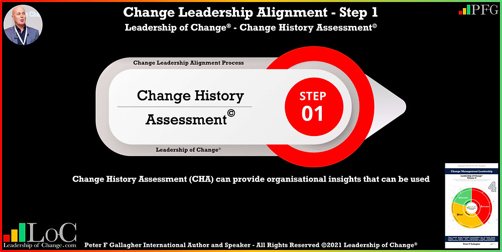 Change Management - Change Leadership Alignment ~ Peter F Gallagher Change Management Expert and Thought Leader, The best leadership teams have purpose, they are aligned on their strategic objectives they are a high performing team and have change leadership skills to navigate 4IR ~ Peter F Gallagher Change Management Expert Speaker and Global Though Leader, Change Management Quotes, Peter F Gallagher Keynote Speaker, Leadership of Change, #LeadershipOfChange,