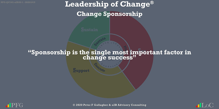 """Sponsorship is the single most important factor in change success"" ~ Peter F Gallagher Change, Peter F Gallagher Change Management Expert Speaker and Global Thought Leader,"