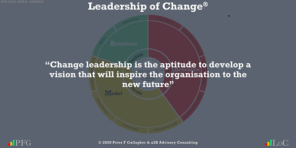 """Change Management Quotes, Change Management Quotes Peter F Gallagher, """"Change leadership is the aptitude to develop and articulate a vision that will inspire the organisation to the new future"""" ~ Peter F Gallagher Change, Peter F Gallagher Change Management Expert Speaker and Global Thought Leader,"""