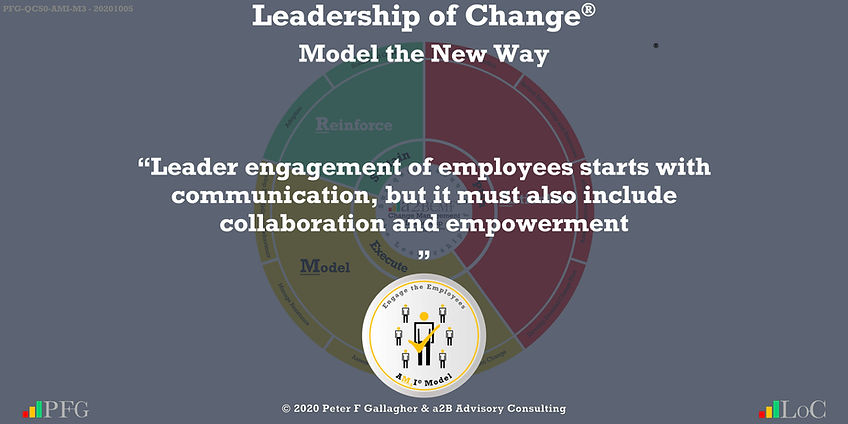 """Change Management Leadership Quotes, Change Management Quotes Peter F Gallagher, """"Leader engagement of employees starts with communication, but it must also include collaboration and empowerment"""" ~ Peter F Gallagher Change, Peter F Gallagher Change Management Expert Speaker and Global Thought Leader,"""