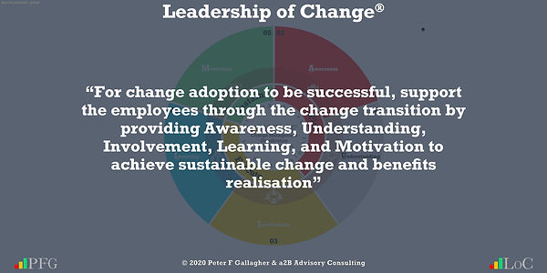 "Change Management Quotes, Change Management Quotes Peter F Gallagher, ""For change adoption to be successful, support the employees through the change transition by providing Awareness, Understanding, Involvement, Learning, and Motivation to achieve sustainable change and benefits realisation"" ~ Peter F Gallagher Change, Peter F Gallagher Change Management Expert Speaker and Global Thought Leader,"