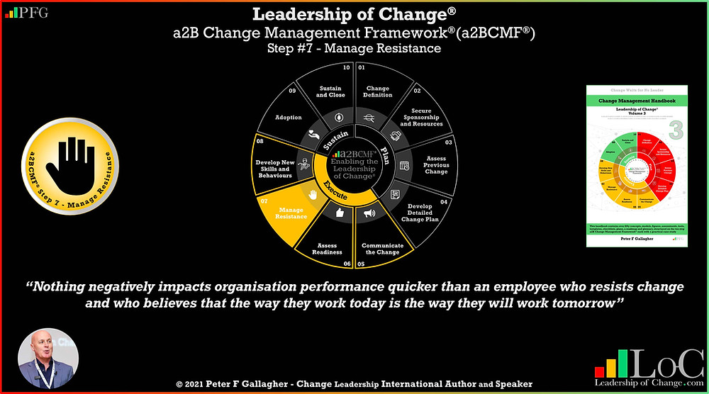 Lesson Learned #7 Leadership of Change, a2B Change Management Framework® (a2BCMF®) Change Management Lesson Learned #7 Are you aware that there will always be resistance? There are 3 groups of employees in any change journey: 'Advocates', 'Observers' and 'Rebels'. Each reacts differently to organisational change and will have different levels of resistance Peter F Gallagher Change Management Expert and Global Thought Leader,